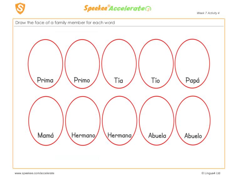 Family vocabulary in Spanish