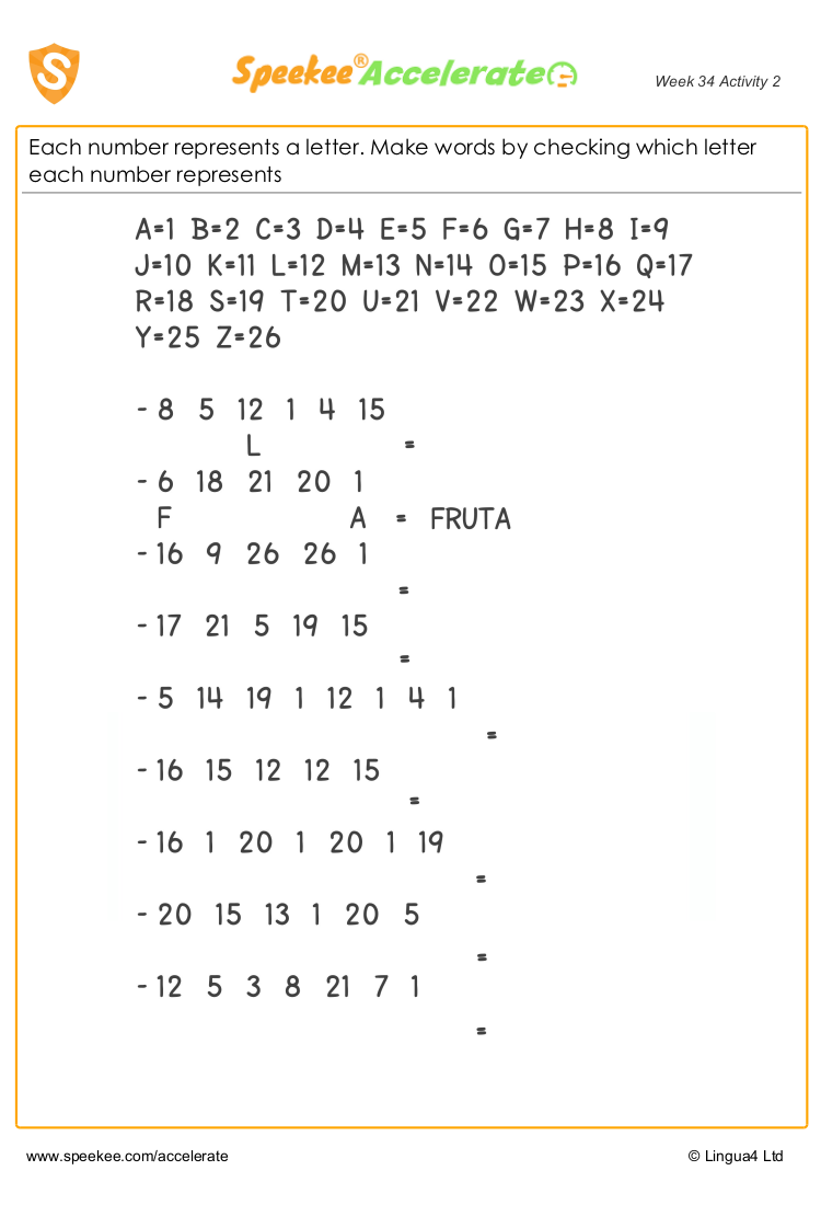 Letters for numbers