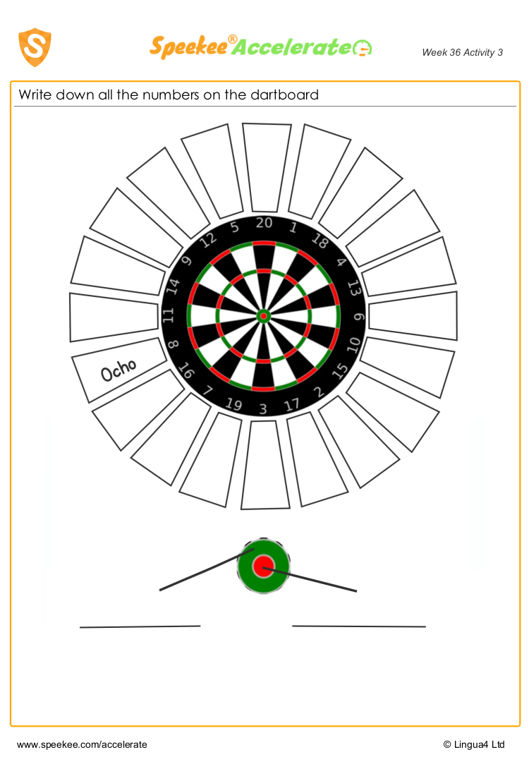 Dartboard numbers
